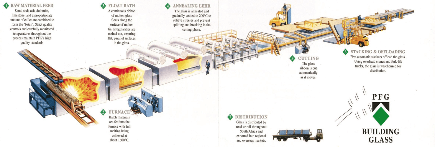 manufacturing process diagram